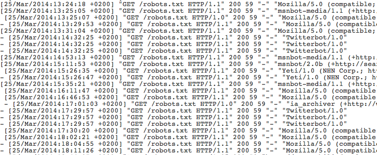 robots.txt wordpress example usage
