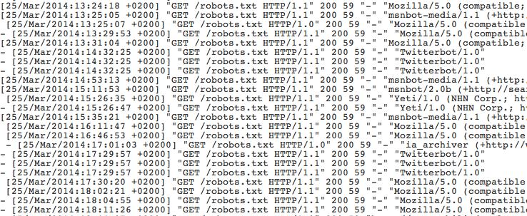 robots.txt wordpress example usage
